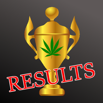 Spannabis Champions cup winners